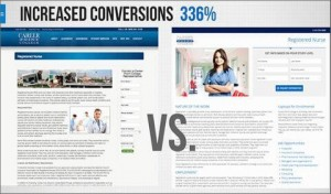 Increasing Website Conversion using different images
