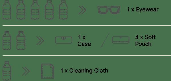 MITA-Eyewear-Recycling