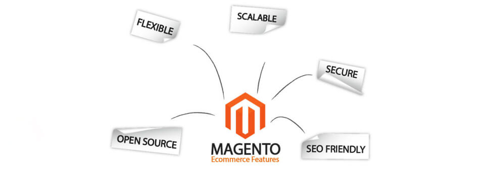 Magento-Solution-Webdesign-Miami