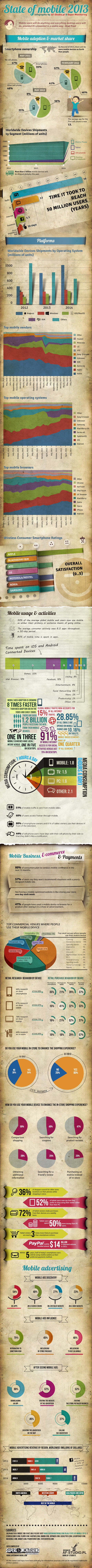 SuperMonitoring Mobile App Infographic