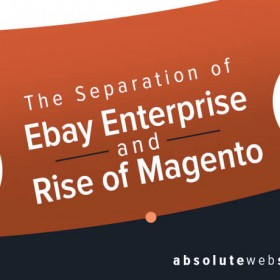 Rise of Magento