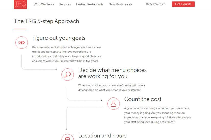 restaurant-website-design-miami-3