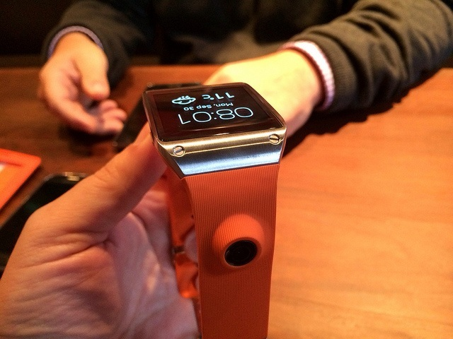 wearable tech and business